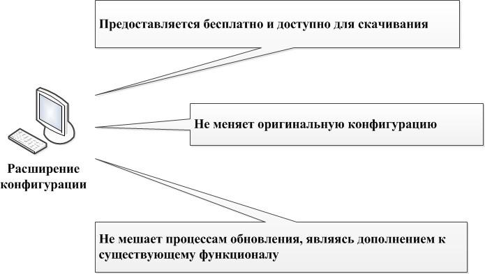 Инструкция К Форме П 4 Нз - фото 10